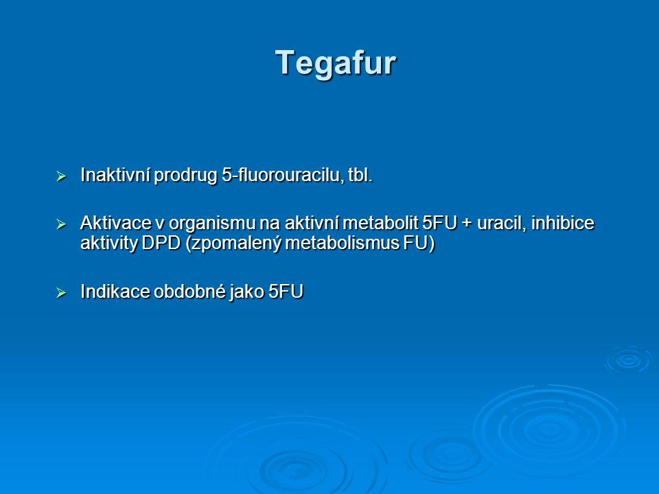 Tegafur  Inaktivní prodrug 5-fluorouracilu, tbl.  Aktivace v organismu na aktivní metabolit 5FU + uracil, inhibice aktivity DPD (zpomalený metabolis