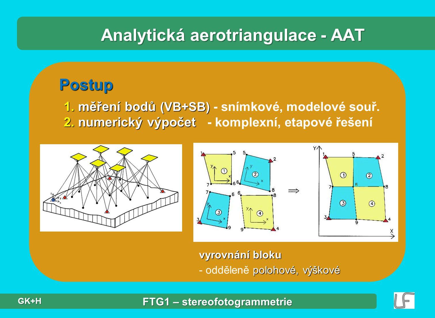 Postup 1. měření bodů (VB+SB) 2. numerický výpočet 1. měření bodů (VB+SB) - snímkové, modelové souř. 2. numerický výpočet - komplexní, etapové řešení
