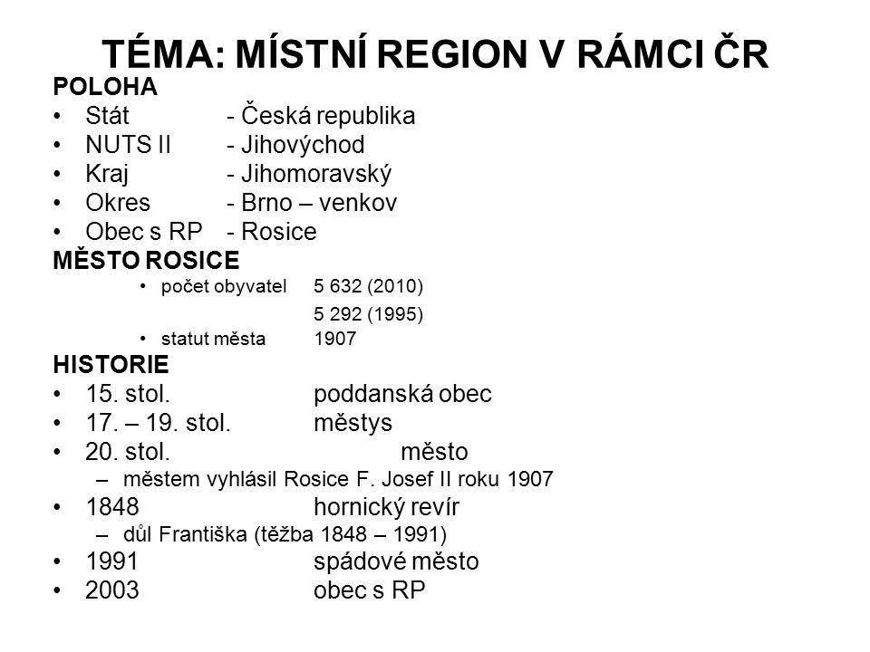 TÉMA: MÍSTNÍ REGION V RÁMCI ČR POLOHA Stát- Česká republika NUTS II- Jihovýchod Kraj- Jihomoravský Okres- Brno – venkov Obec s RP- Rosice MĚSTO ROSICE počet obyvatel5 632 (2010) 5 292 (1995) statut města1907 HISTORIE 15.