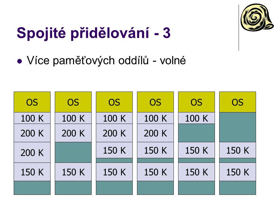 Spojité přidělování - 3 Více paměťových oddílů - volné OS 100 K 200 K 150 K OS 100 K 200 K 150 K OS 100 K 200 K 150 K OS 100 K 200 K 150 K OS 100 K 15