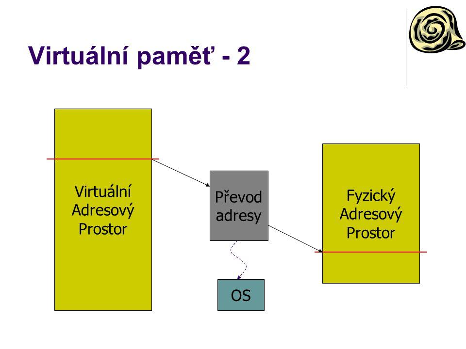 Virtuální paměť - 2 Virtuální Adresový Prostor Fyzický Adresový Prostor Převod adresy OS