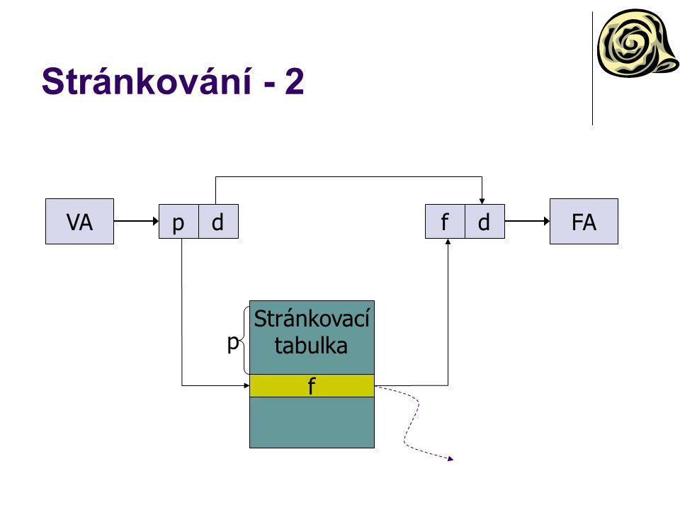 Stránkování - 2 p FAVA d Stránkovací tabulka f fd p