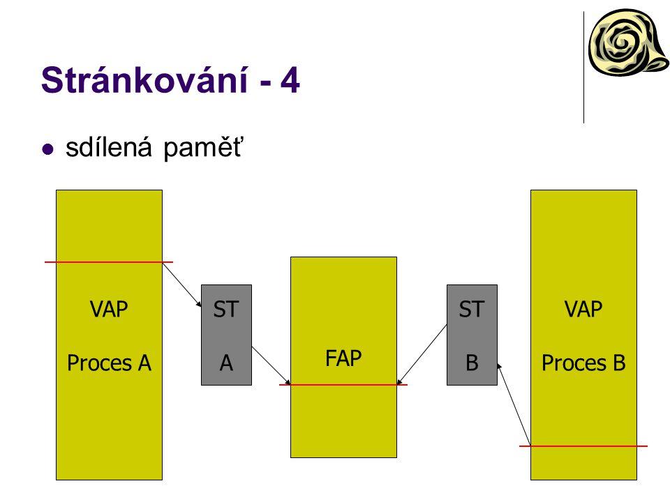 Stránkování - 4 VAP Proces A FAP ST A VAP Proces B ST B sdílená paměť