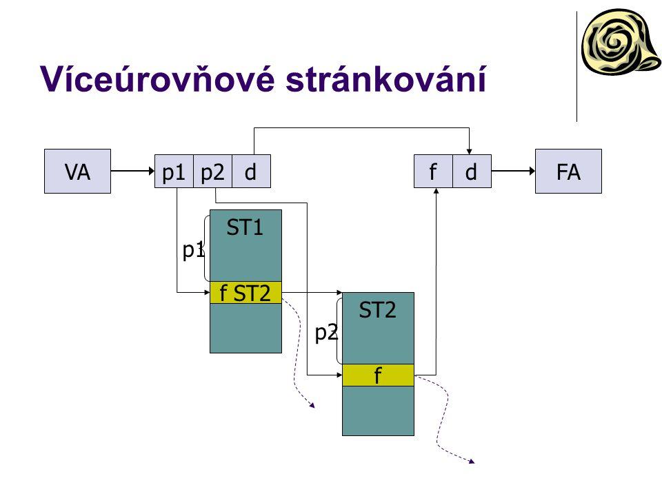 Víceúrovňové stránkování p1 FAVA d ST1 f ST2 fd p1 p2 ST2 f p2