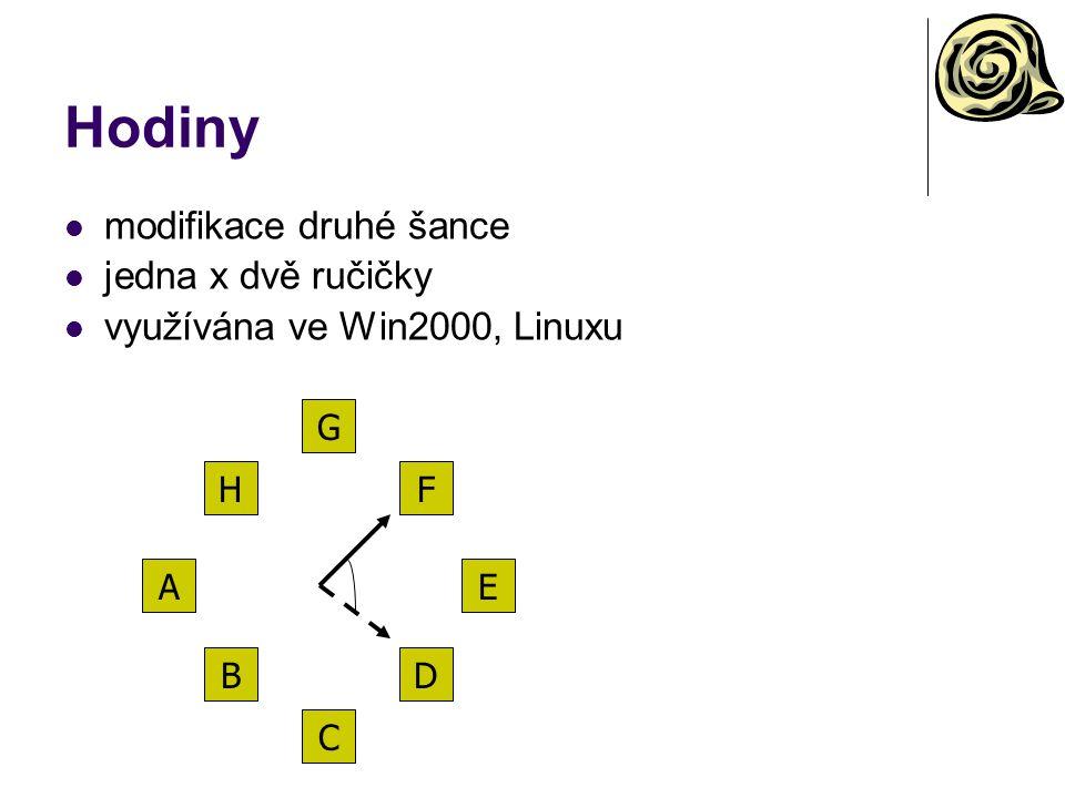 Hodiny modifikace druhé šance jedna x dvě ručičky využívána ve Win2000, Linuxu A B C D E F G H