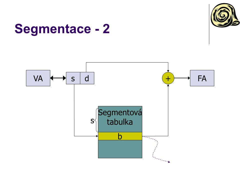 Segmentace - 2 s FAVA d Segmentová tabulka b s +