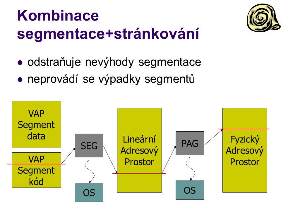 Kombinace segmentace+stránkování odstraňuje nevýhody segmentace neprovádí se výpadky segmentů VAP Segment kód Fyzický Adresový Prostor SEG OS Lineární