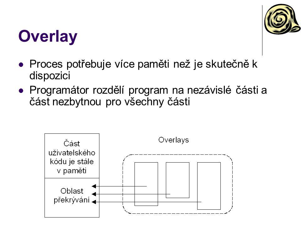Overlay Proces potřebuje více paměti než je skutečně k dispozici Programátor rozdělí program na nezávislé části a část nezbytnou pro všechny části