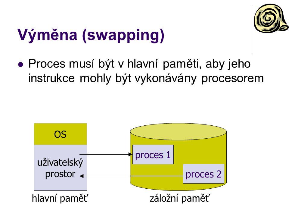 Výměna (swapping) Proces musí být v hlavní paměti, aby jeho instrukce mohly být vykonávány procesorem OS uživatelský prostor hlavní paměťzáložní paměť