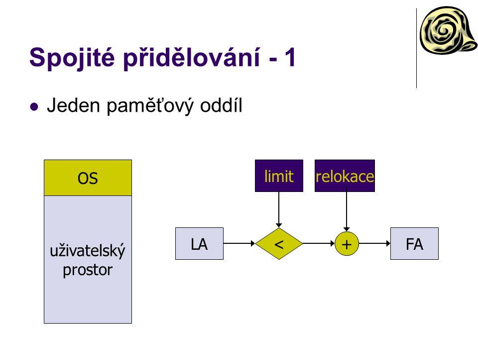 Spojité přidělování - 1 Jeden paměťový oddíl OS uživatelský prostor LAFA < + limitrelokace