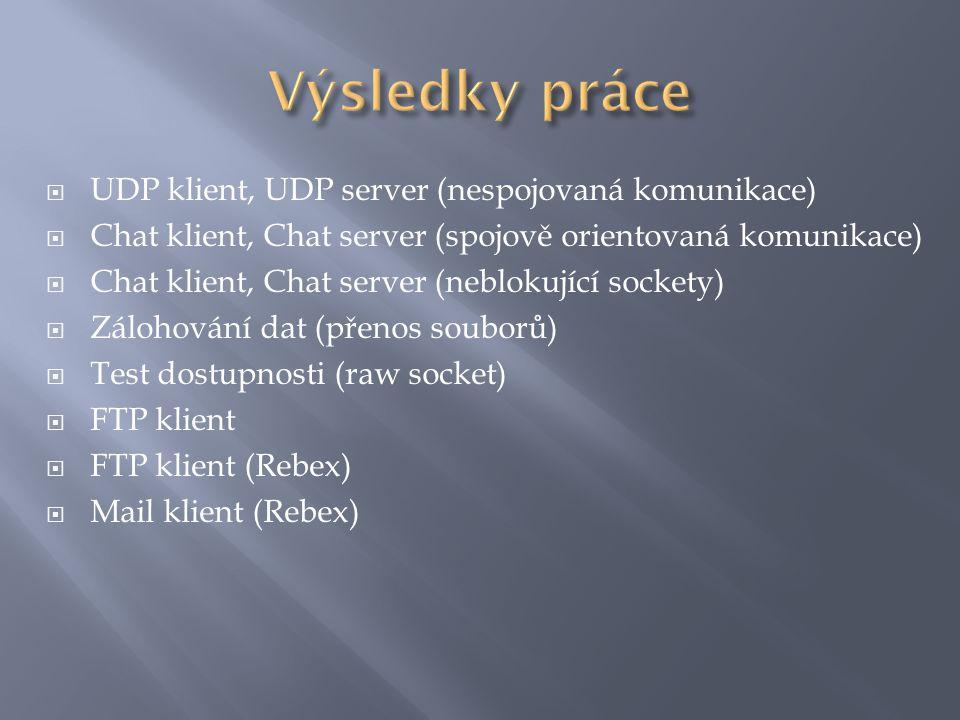  UDP klient, UDP server (nespojovaná komunikace)  Chat klient, Chat server (spojově orientovaná komunikace)  Chat klient, Chat server (neblokující