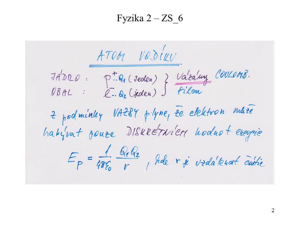 23 Fyzika 2 – ZS_6 Schema obsazování slupek