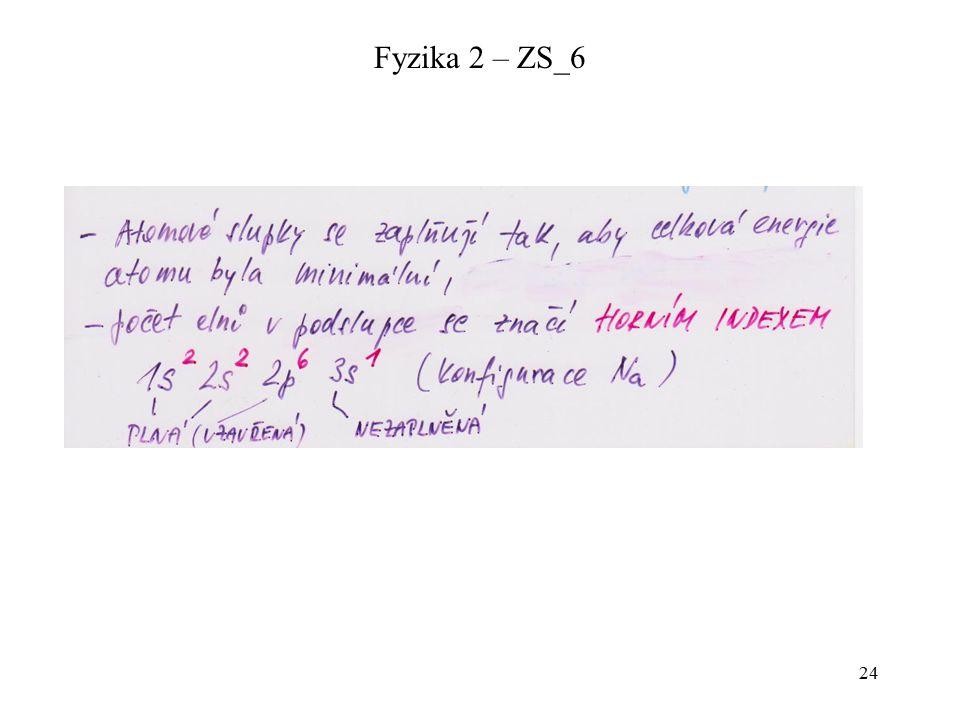 24 Fyzika 2 – ZS_6