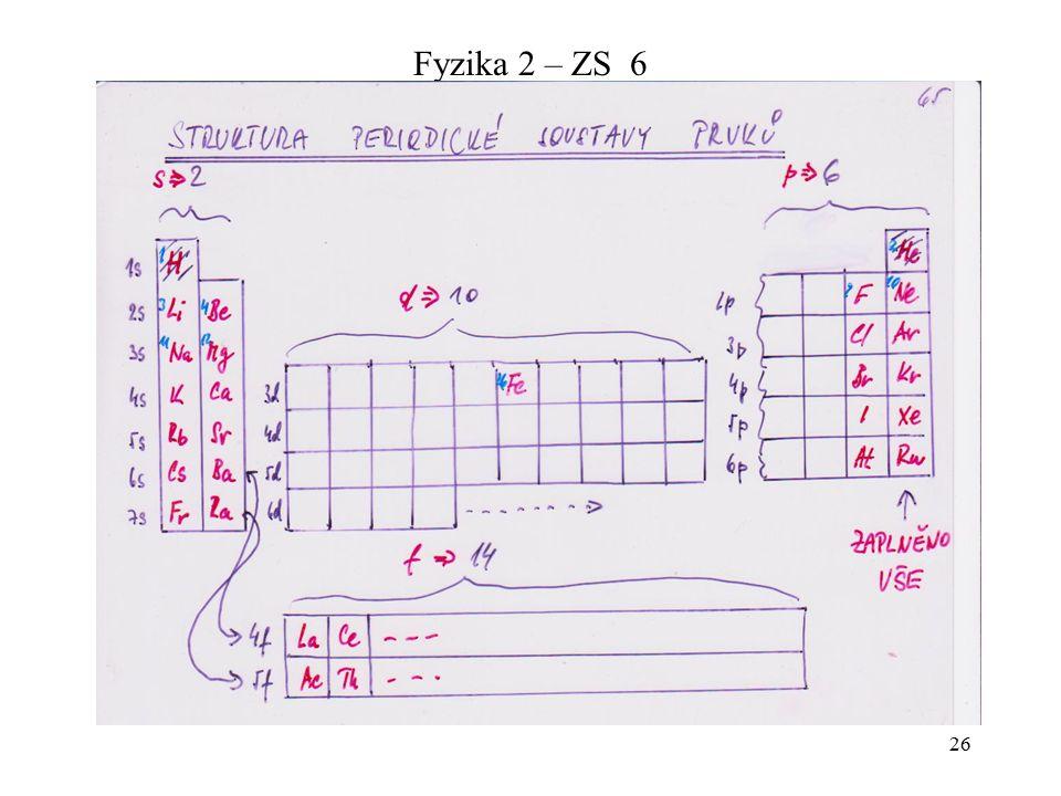 26 Fyzika 2 – ZS_6