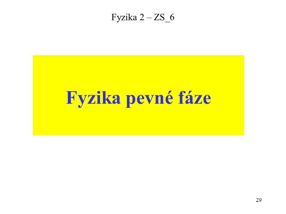 29 Fyzika 2 – ZS_6 Fyzika pevné fáze