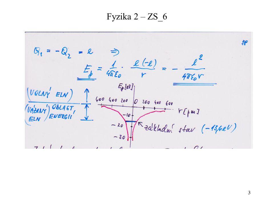 14 Fyzika 2 – ZS_6
