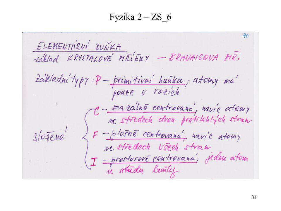 31 Fyzika 2 – ZS_6