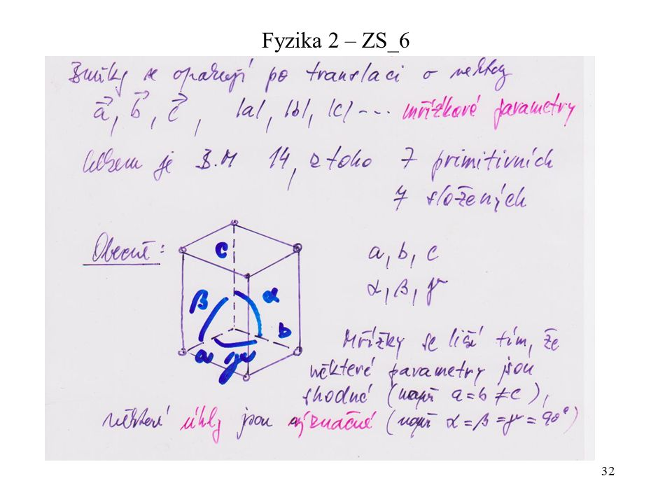 32 Fyzika 2 – ZS_6