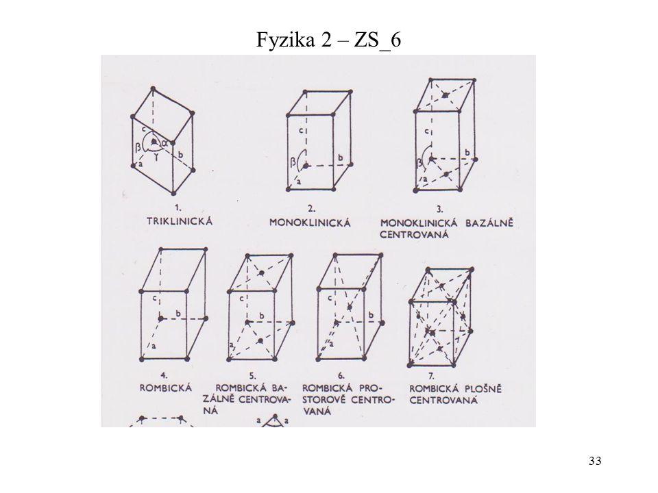 33 Fyzika 2 – ZS_6