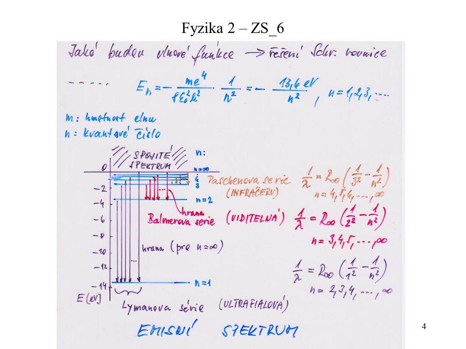25 Fyzika 2 – ZS_6 Periodická tabulka prvků ve světle KM