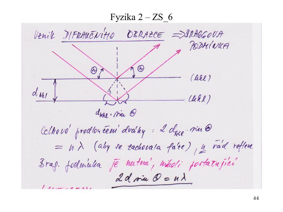 44 Fyzika 2 – ZS_6