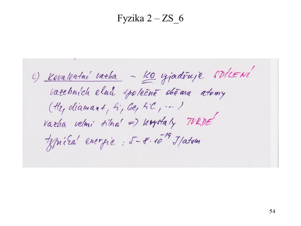 54 Fyzika 2 – ZS_6