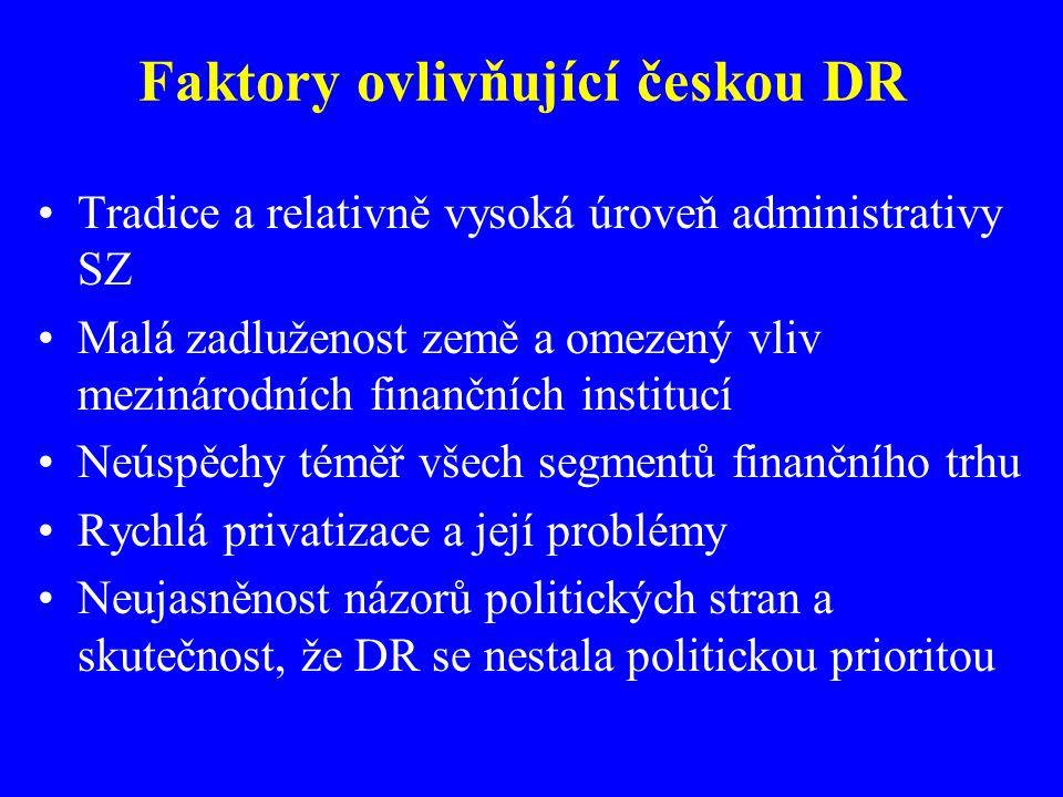 Faktory ovlivňující českou DR Tradice a relativně vysoká úroveň administrativy SZ Malá zadluženost země a omezený vliv mezinárodních finančních institucí Neúspěchy téměř všech segmentů finančního trhu Rychlá privatizace a její problémy Neujasněnost názorů politických stran a skutečnost, že DR se nestala politickou prioritou