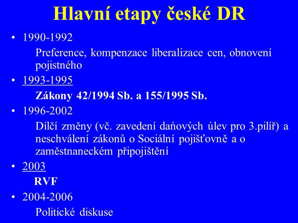 Hlavní etapy české DR 1990-1992 Preference, kompenzace liberalizace cen, obnovení pojistného 1993-1995 Zákony 42/1994 Sb.