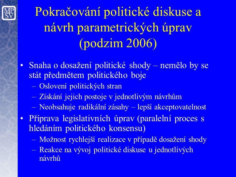 Pokračování politické diskuse a návrh parametrických úprav (podzim 2006) Snaha o dosažení politické shody – nemělo by se stát předmětem politického boje –Oslovení politických stran –Získání jejich postoje v jednotlivým návrhům –Neobsahuje radikální zásahy – lepší akceptovatelnost Příprava legislativních úprav (paralelní proces s hledáním politického konsensu) –Možnost rychlejší realizace v případě dosažení shody –Reakce na vývoj politické diskuse u jednotlivých návrhů