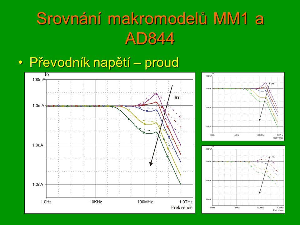 Srovnání makromodelů MM1 a AD844 Převodník napětí – proudPřevodník napětí – proud