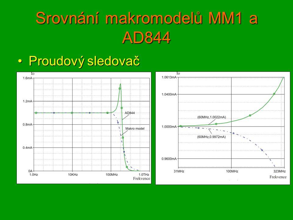 Srovnání makromodelů MM1 a AD844 Proudový sledovačProudový sledovač