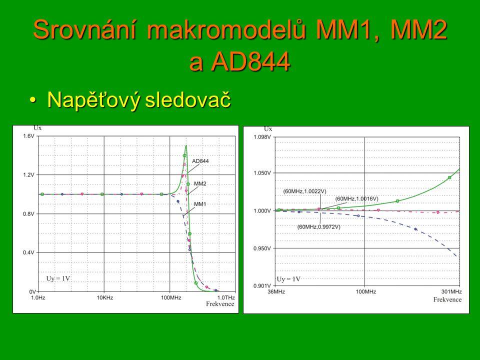 Srovnání makromodelů MM1, MM2 a AD844 Napěťový sledovačNapěťový sledovač