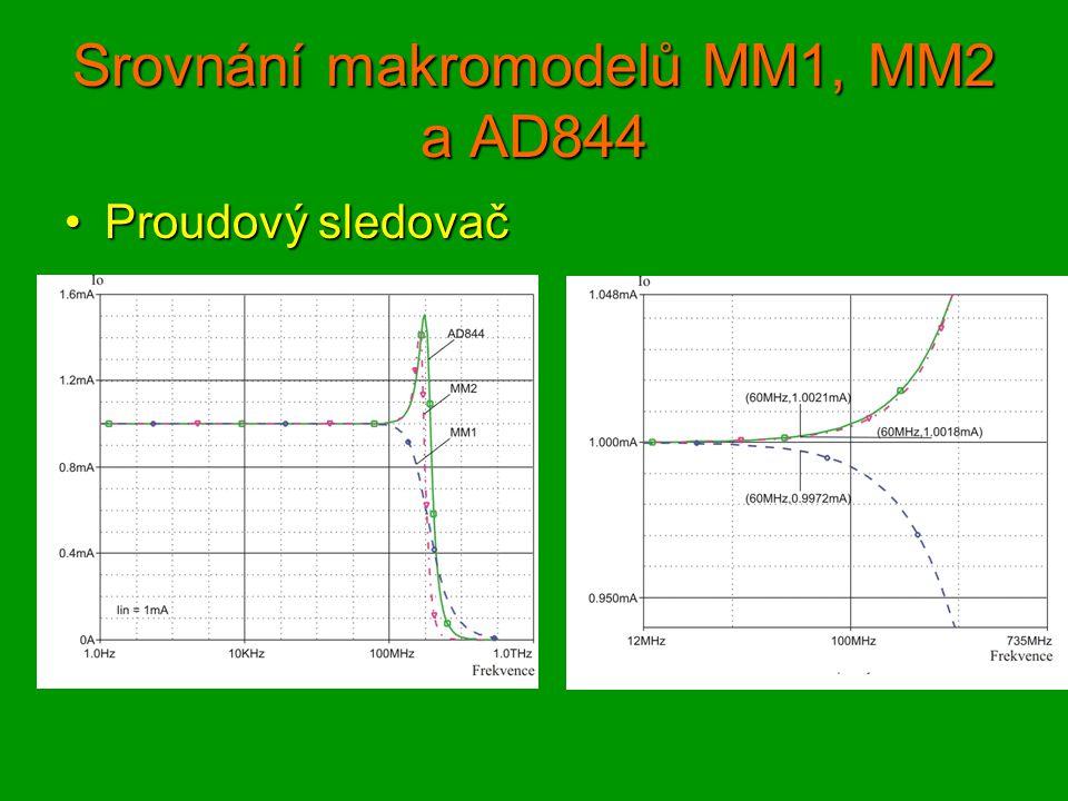 Srovnání makromodelů MM1, MM2 a AD844 Proudový sledovačProudový sledovač