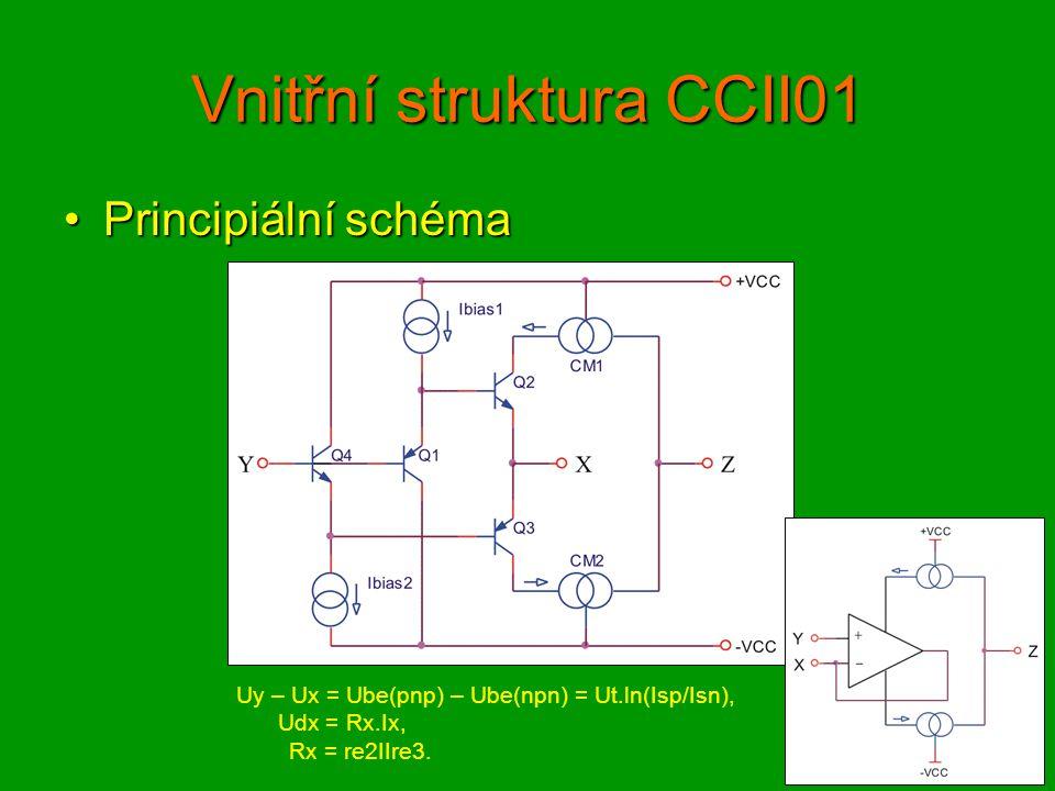 Vylepšení vnitřní struktury CCII01 Kompenzace odlišných Ube tranzistorů pomocí diodKompenzace odlišných Ube tranzistorů pomocí diod Uy – Ux = Ube(pnp) – Ube(npn) = Ut.ln(Isp/Isn) Uy – Ux = Ube(Q1) + Ud2 – Ube(Q2) – Ud1, Uy – Ux = [Ube(Q1) – Ud1] – [Ube(Q2) – Ud2], Rx = (rd1 + re2) II (rd4 + re3).