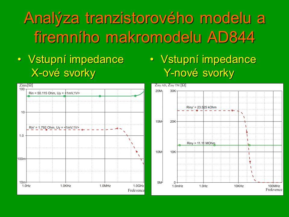 Analýza tranzistorového modelu a firemního makromodelu AD844 Vstupní impedance X-ové svorkyVstupní impedance X-ové svorky Vstupní impedance Y-nové svorkyVstupní impedance Y-nové svorky