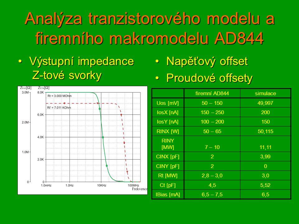 Analýza tranzistorového modelu a firemního makromodelu AD844 Výstupní impedance Z-tové svorkyVýstupní impedance Z-tové svorky Napěťový offsetNapěťový offset Proudové offsetyProudové offsety firemní AD844simulace Uos [mV]50 – 15049,997 IosX [nA]150 – 250200 IosY [nA]100 – 200150 RINX [W]50 – 6550,115 RINY [MW]7 – 1011,11 CINX [pF]23,99 CINY [pF]20 Rt [MW]2,8 – 3,03,0 Ct [pF]4,55,52 IBias [mA]6,5 – 7,56,5