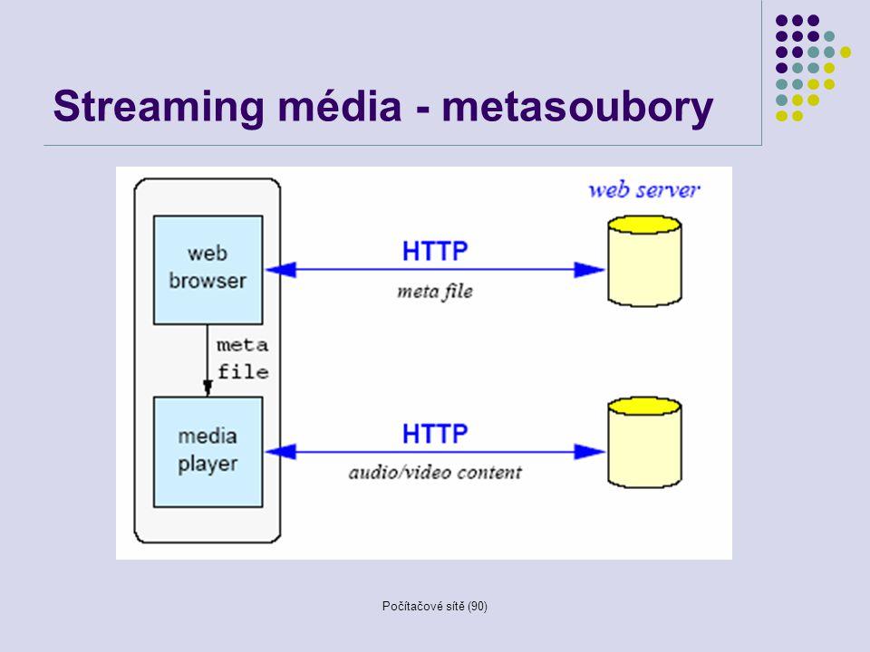 Počítačové sítě (90) Streaming média - metasoubory