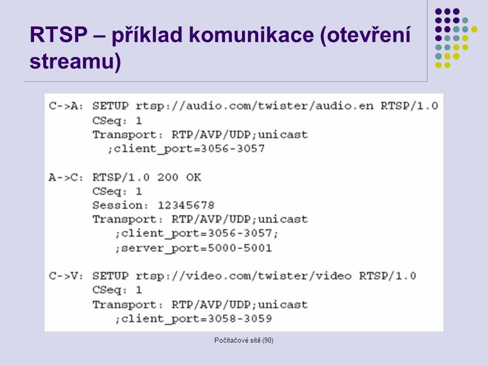 Počítačové sítě (90) RTSP – příklad komunikace (otevření streamu)