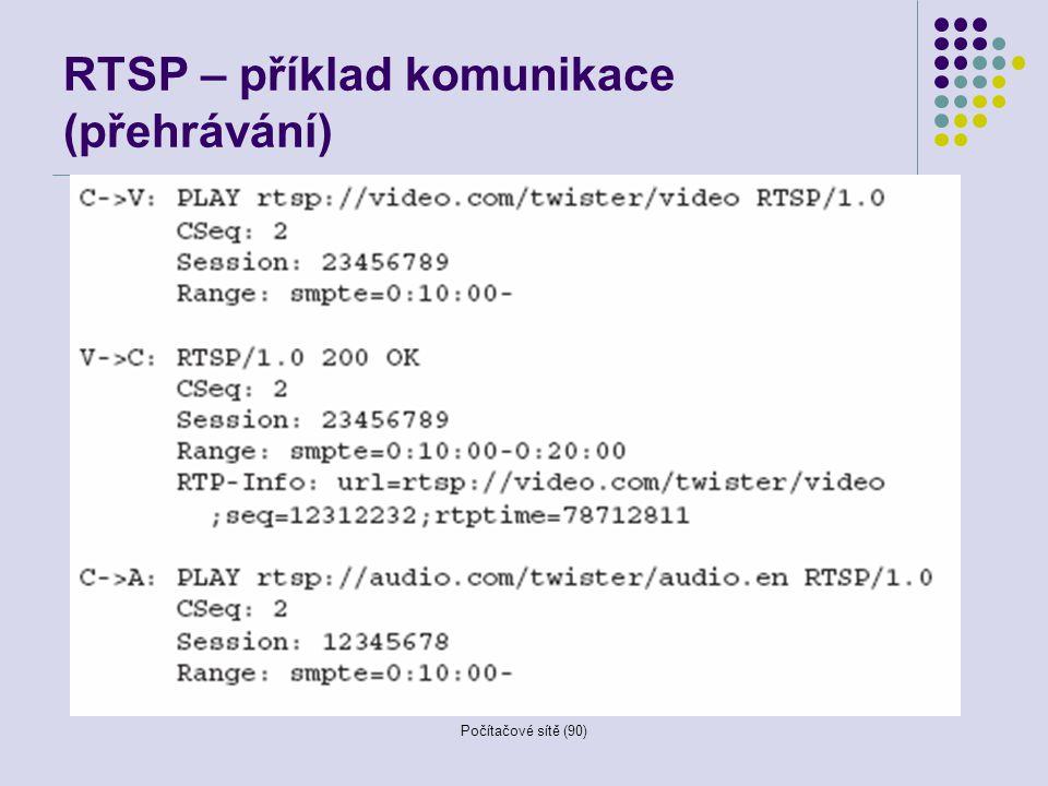 Počítačové sítě (90) RTSP – příklad komunikace (přehrávání)