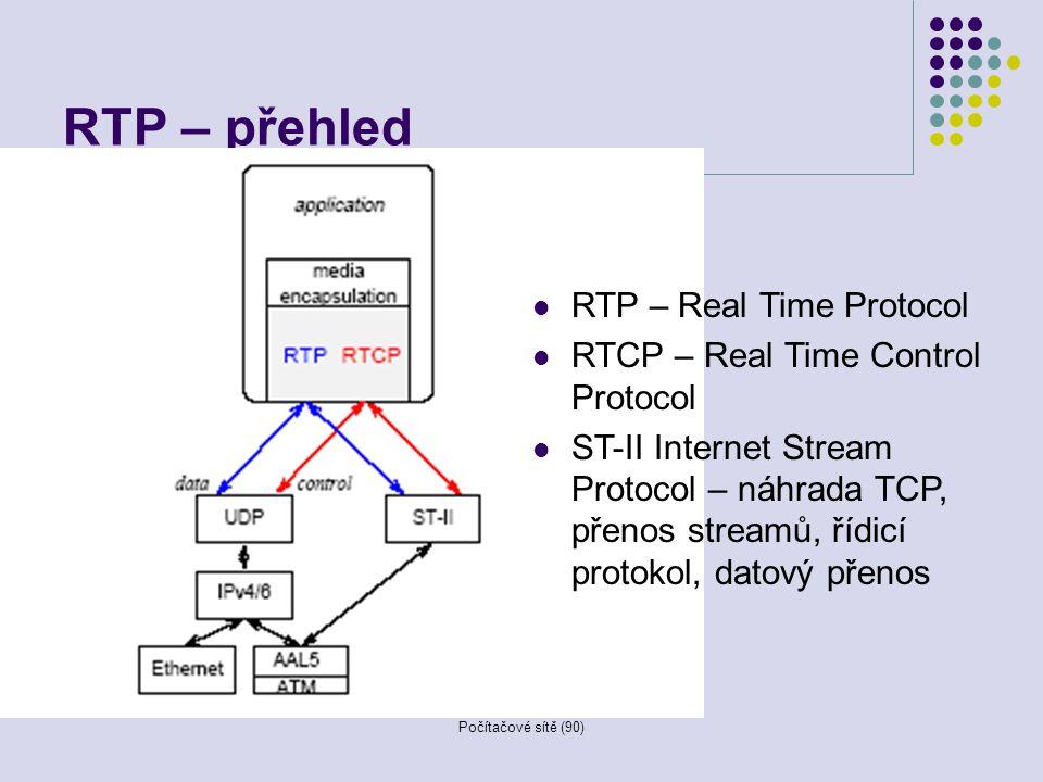 Počítačové sítě (90) RTP – přehled RTP – Real Time Protocol RTCP – Real Time Control Protocol ST-II Internet Stream Protocol – náhrada TCP, přenos str