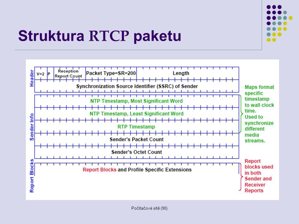 Počítačové sítě (90) Struktura RTCP paketu