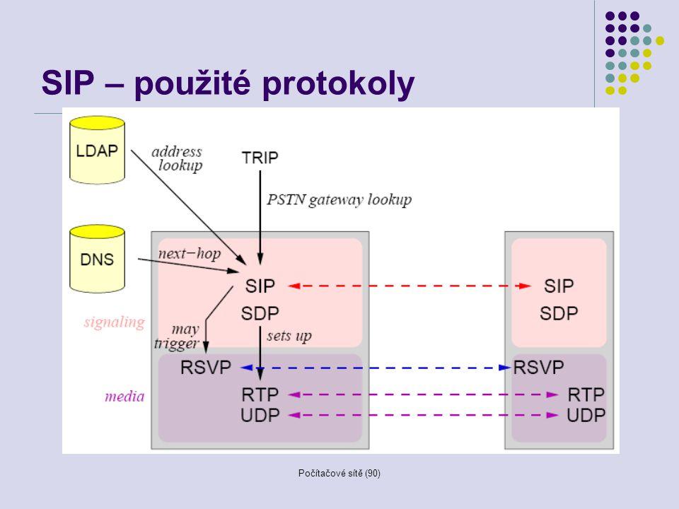Počítačové sítě (90) SIP – použité protokoly