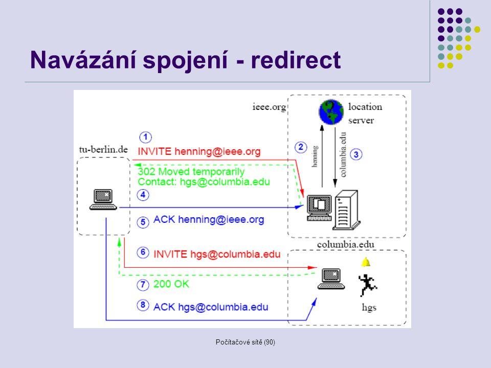 Počítačové sítě (90) Navázání spojení - redirect