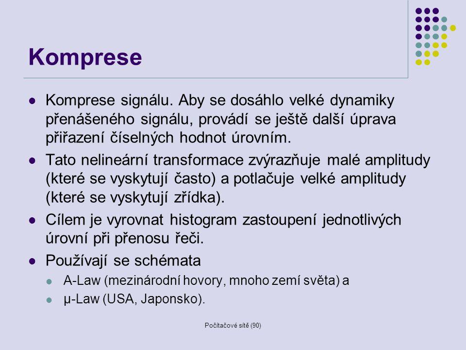 Počítačové sítě (90) Komprese Komprese signálu. Aby se dosáhlo velké dynamiky přenášeného signálu, provádí se ještě další úprava přiřazení číselných h