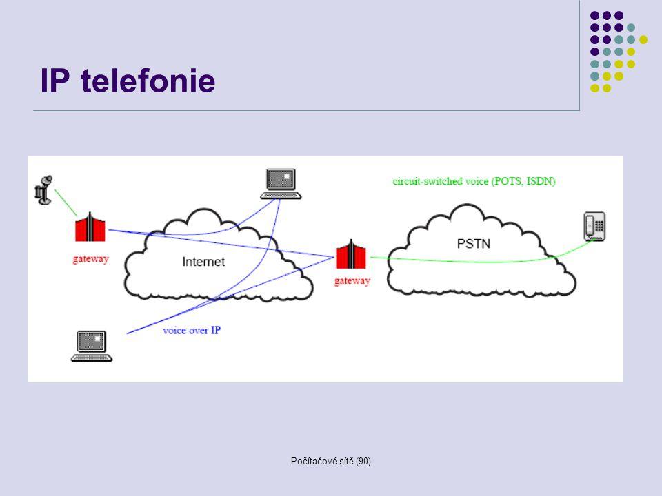 Počítačové sítě (90) IP telefonie