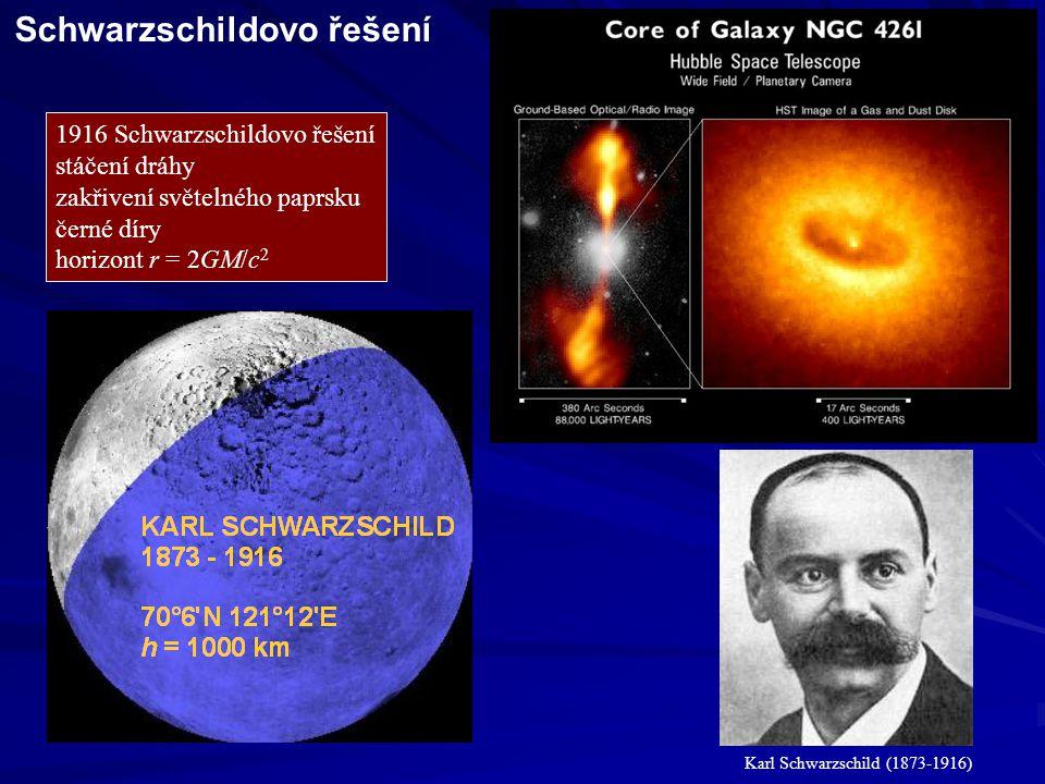 1916 Schwarzschildovo řešení stáčení dráhy zakřivení světelného paprsku černé díry horizont r = 2GM/c 2 Karl Schwarzschild (1873-1916) Schwarzschildov