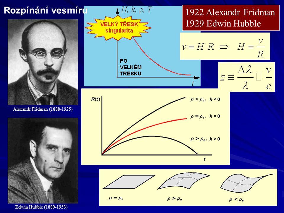 Rozpínání vesmíru 1922 Alexandr Fridman 1929 Edwin Hubble Alexandr Fridman (1888-1925) Edwin Hubble (1889-1953)