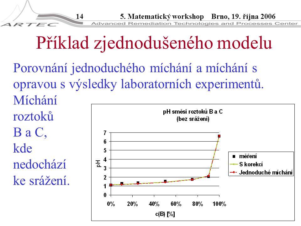 145. Matematický workshop Brno, 19.