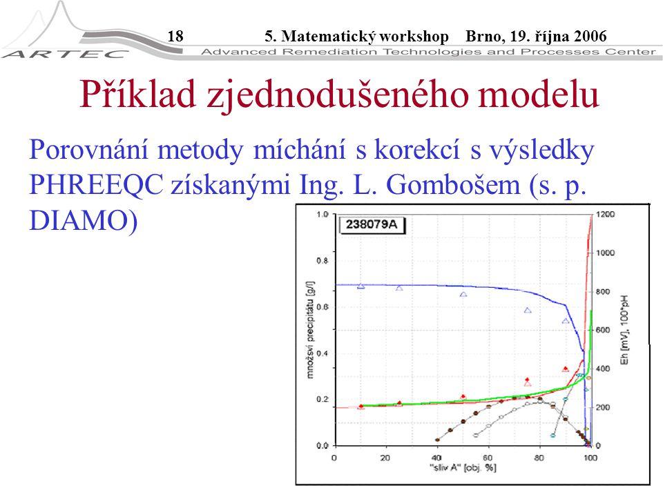 185. Matematický workshop Brno, 19. října 2006 Příklad zjednodušeného modelu Porovnání metody míchání s korekcí s výsledky PHREEQC získanými Ing. L. G