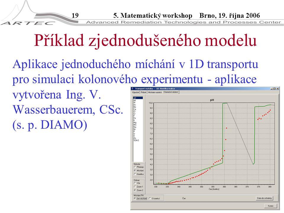 195. Matematický workshop Brno, 19. října 2006 Příklad zjednodušeného modelu Aplikace jednoduchého míchání v 1D transportu pro simulaci kolonového exp